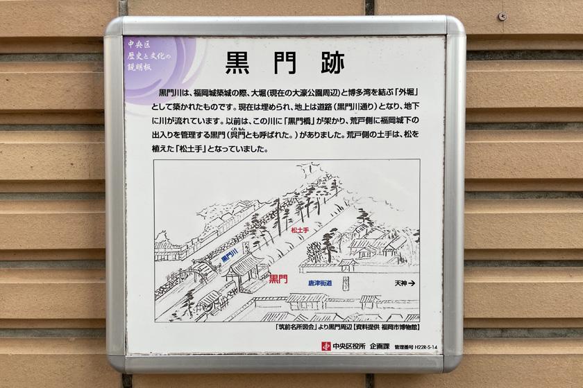 黒門跡の説明版です。江戸時代当時の黒門、黒門川、松が生えた土手など周辺の絵が描かれています。